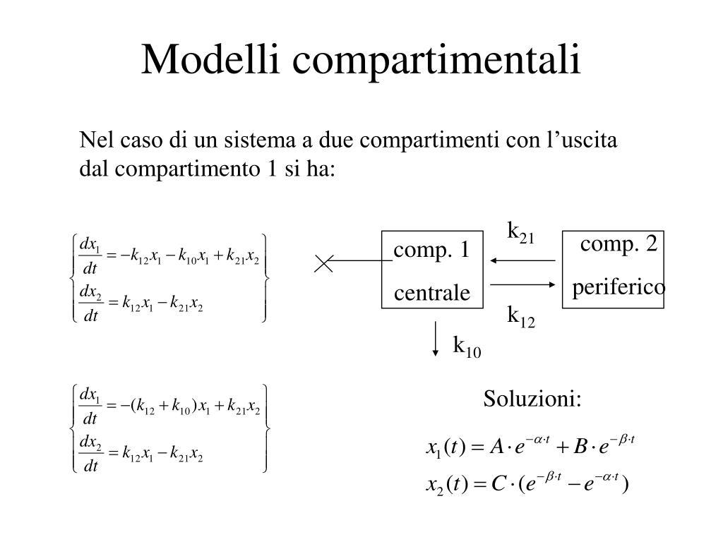 Modelli compartimentali