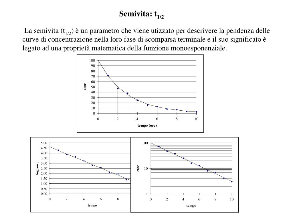 Semivita: t