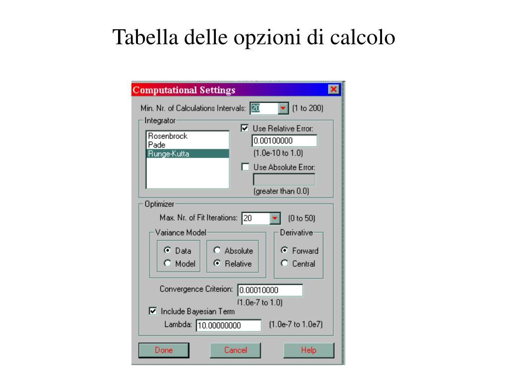 Tabella delle opzioni di calcolo
