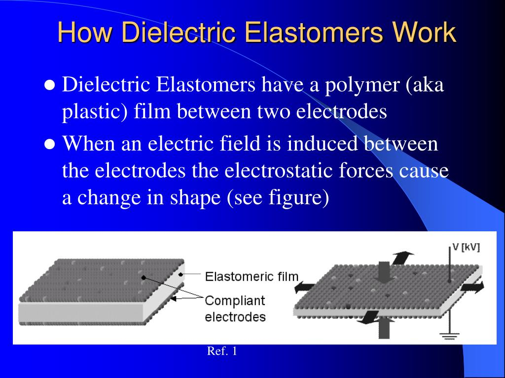 How Dielectric Elastomers Work