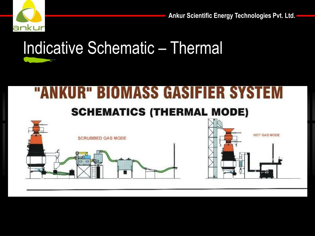 Indicative Schematic – Thermal