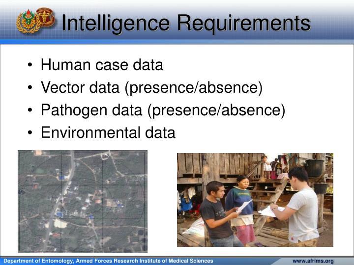 Human case data