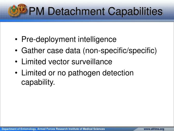 Pre-deployment intelligence