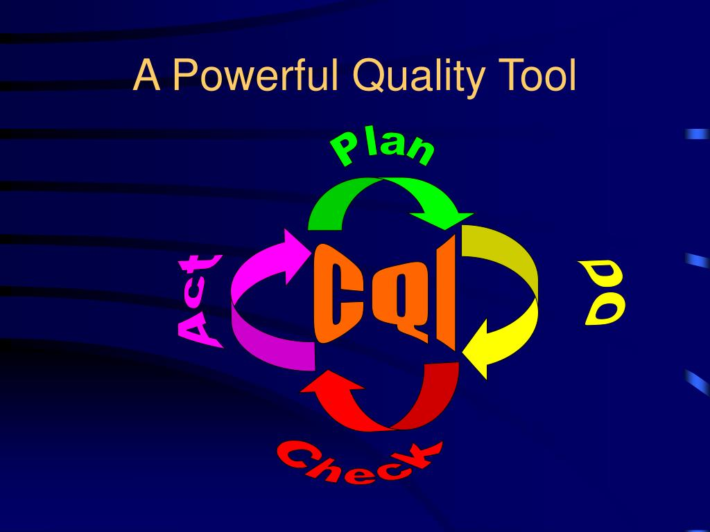 A Powerful Quality Tool