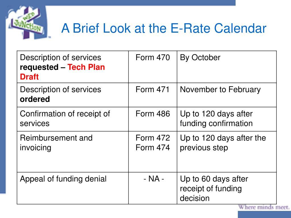 A Brief Look at the E-Rate Calendar