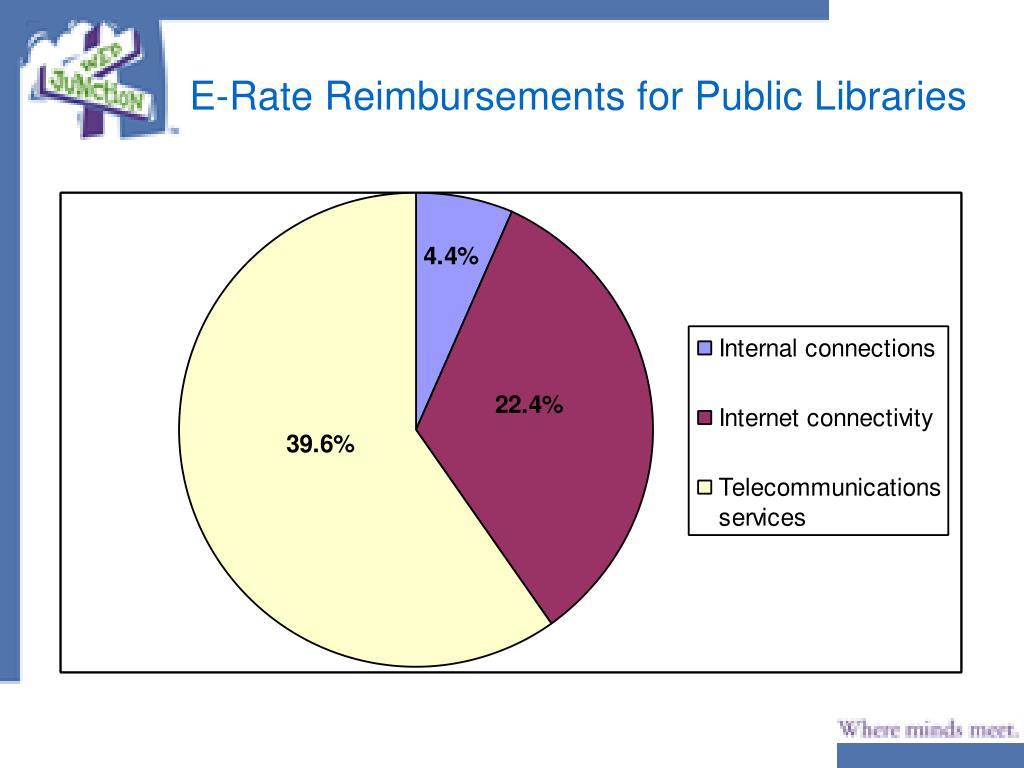 E-Rate Reimbursements for Public Libraries