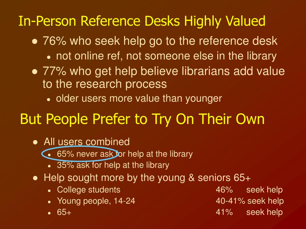 In-Person Reference Desks Highly Valued