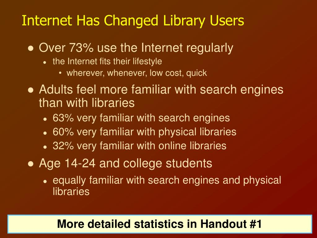 Internet Has Changed Library Users