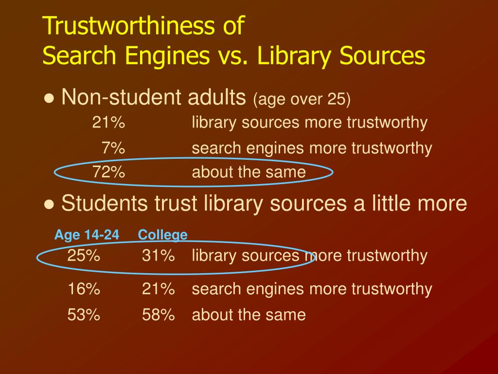 Trustworthiness of