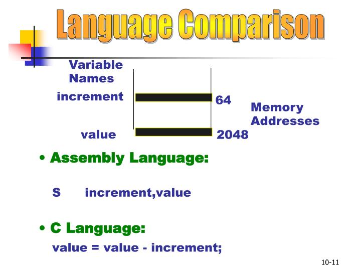 Language Comparison
