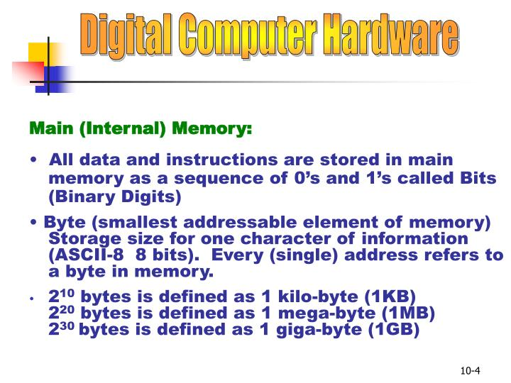 Digital Computer Hardware