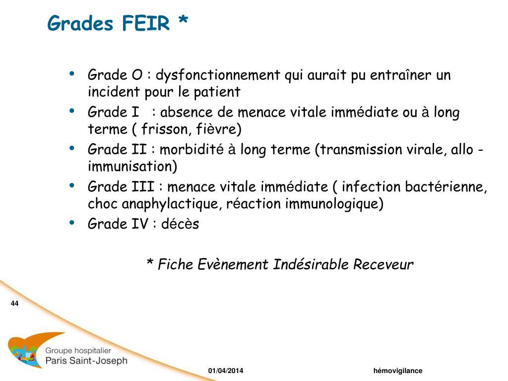 Grades FEIR *