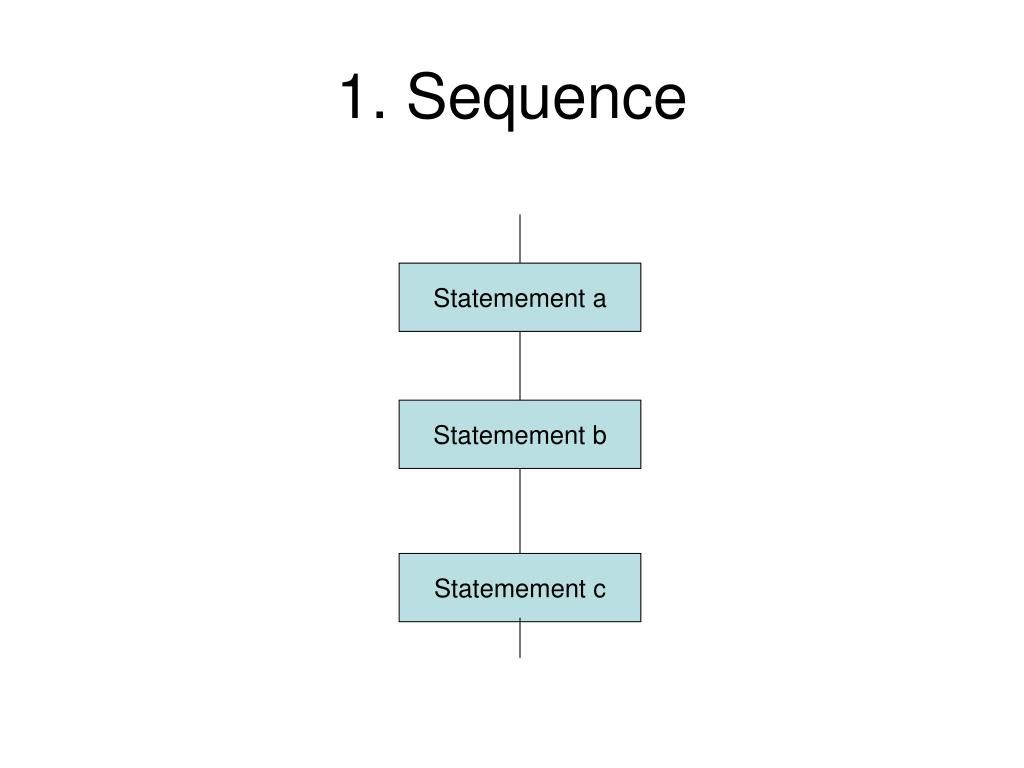 1. Sequence