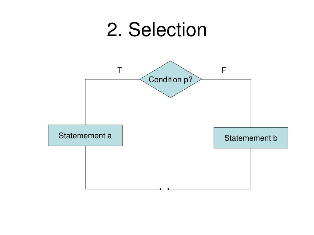 2. Selection