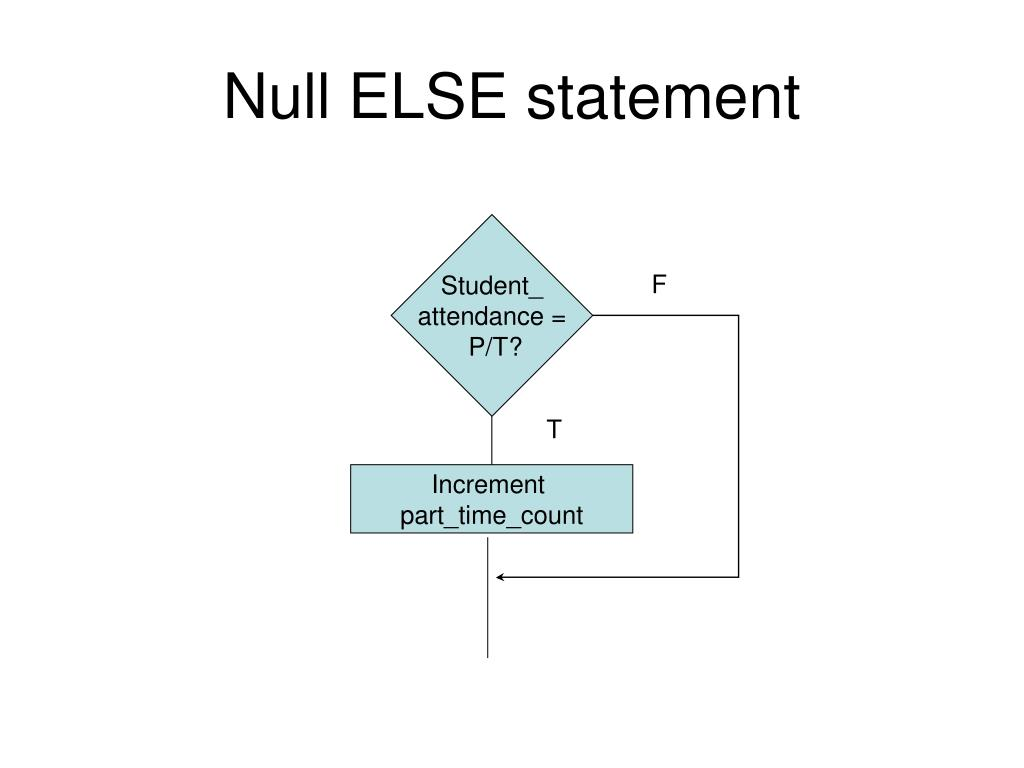 Null ELSE statement
