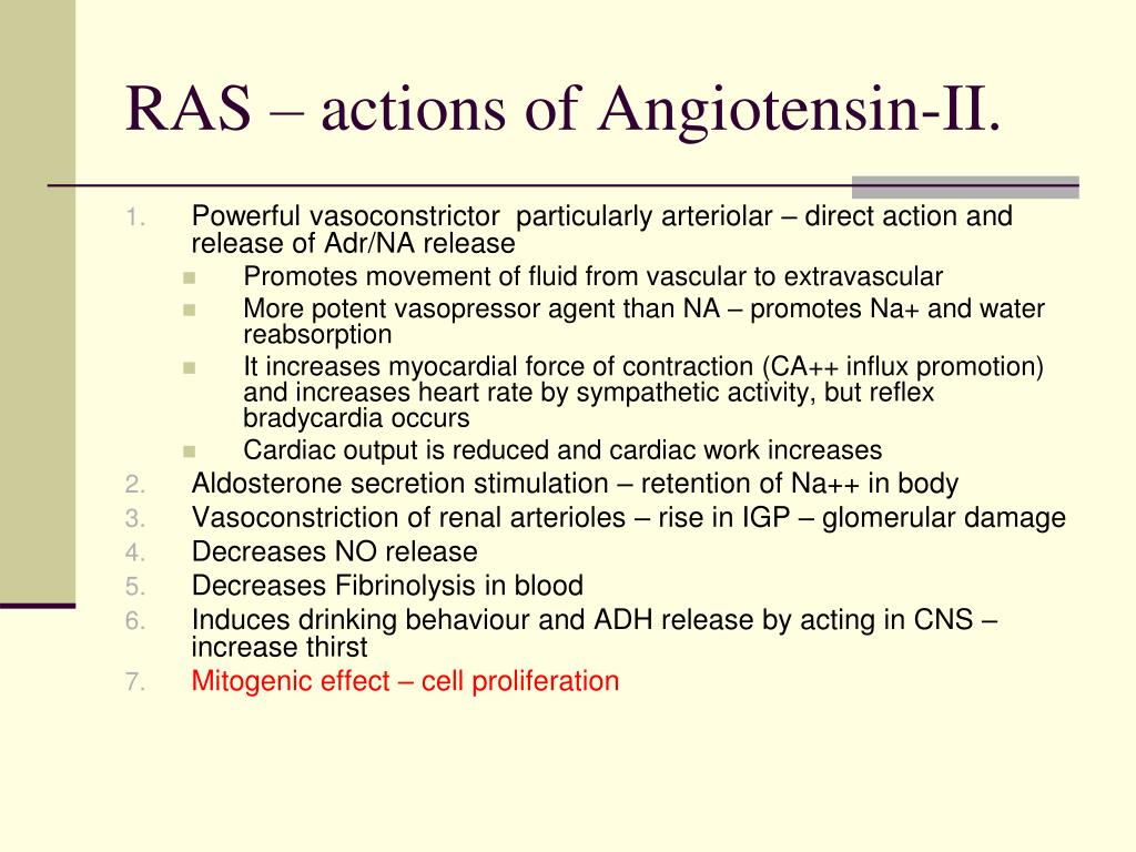 RAS – actions of Angiotensin-II.