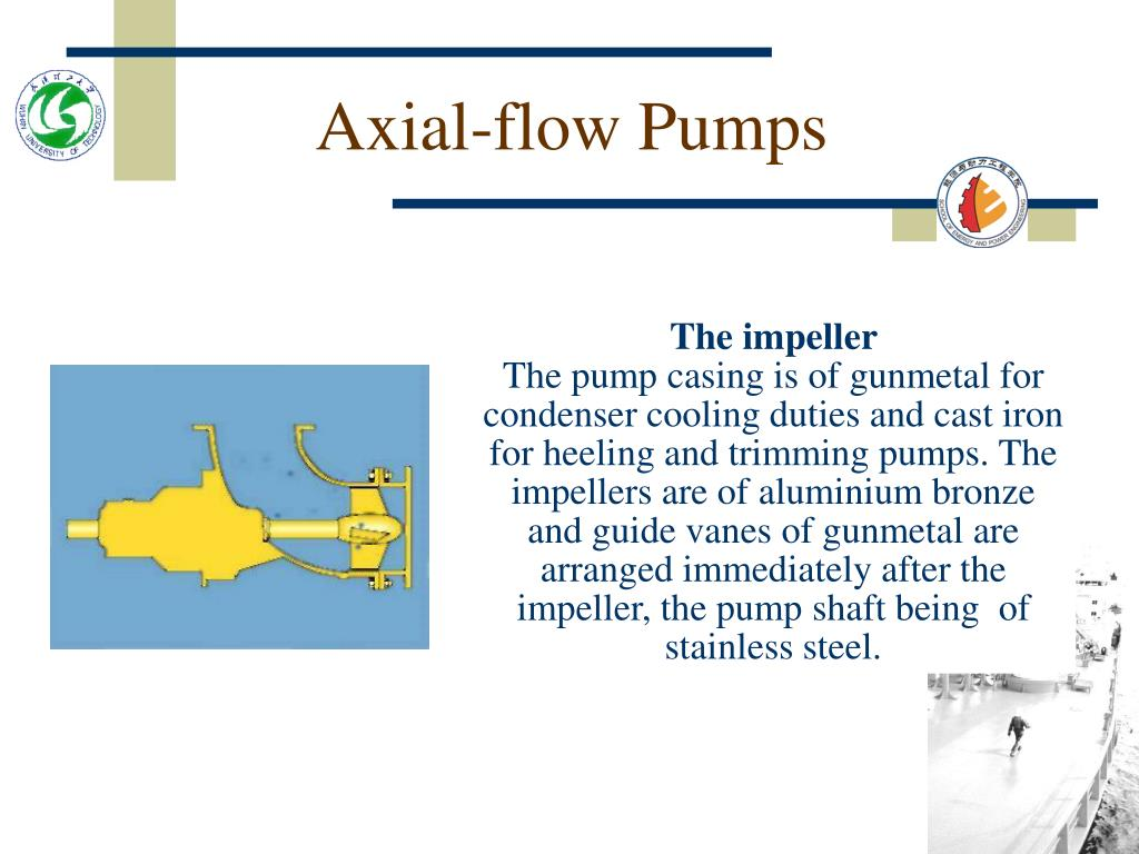 Axial-flow Pumps
