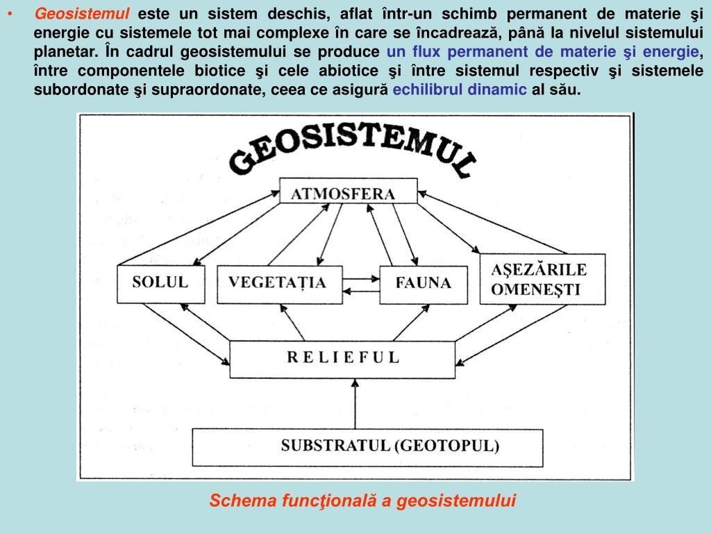 Geosistemul