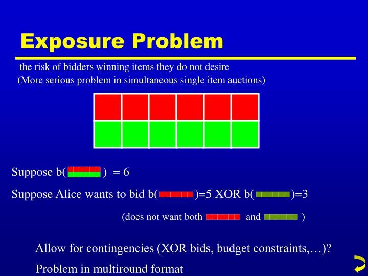 Exposure Problem