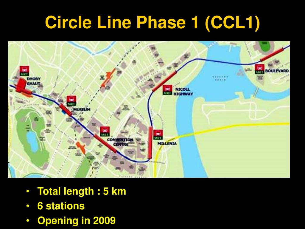 Circle Line Phase 1 (CCL1)