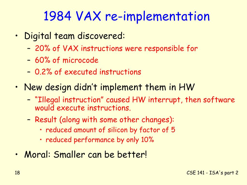 1984 VAX re-implementation