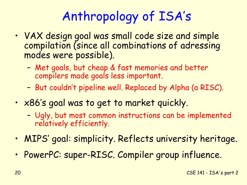 Anthropology of ISA's