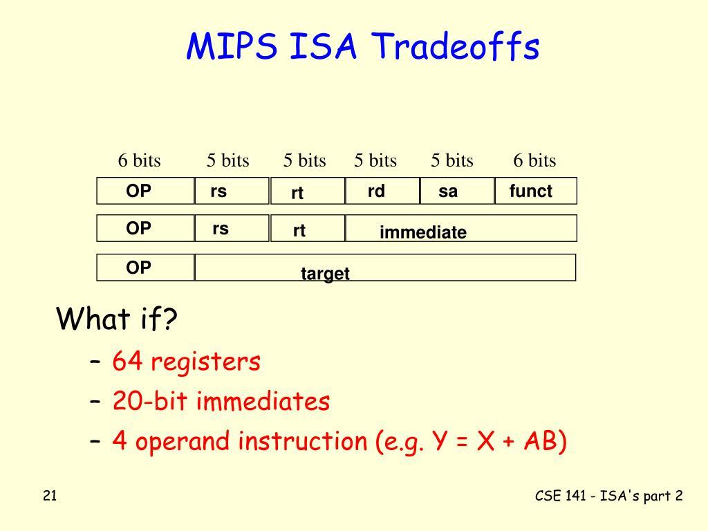 MIPS ISA Tradeoffs