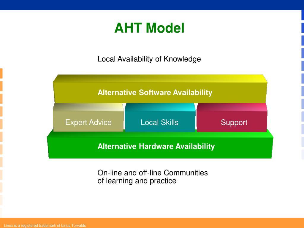 AHT Model