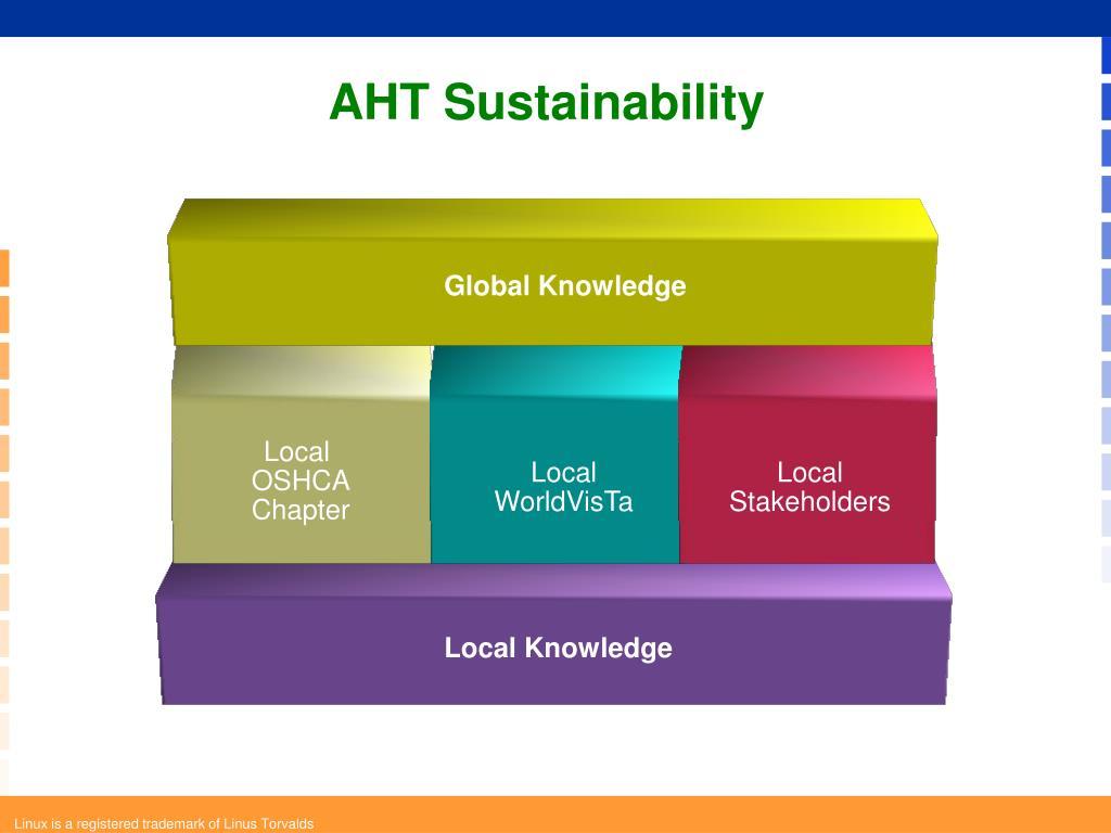 AHT Sustainability