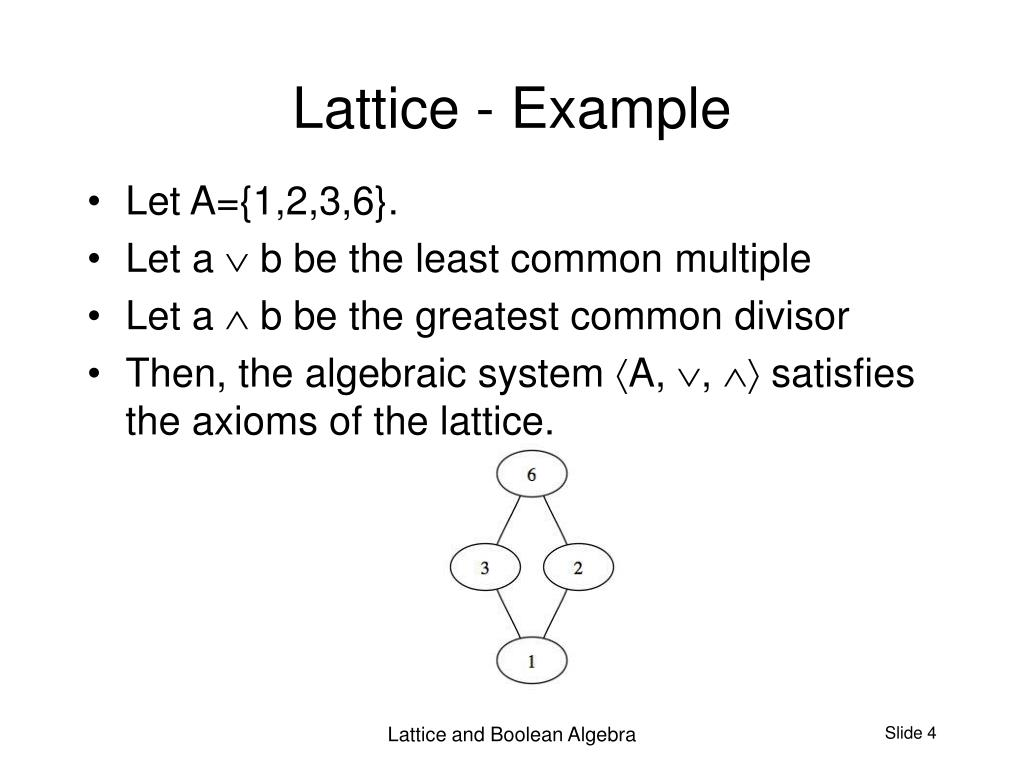 Lattice - Example