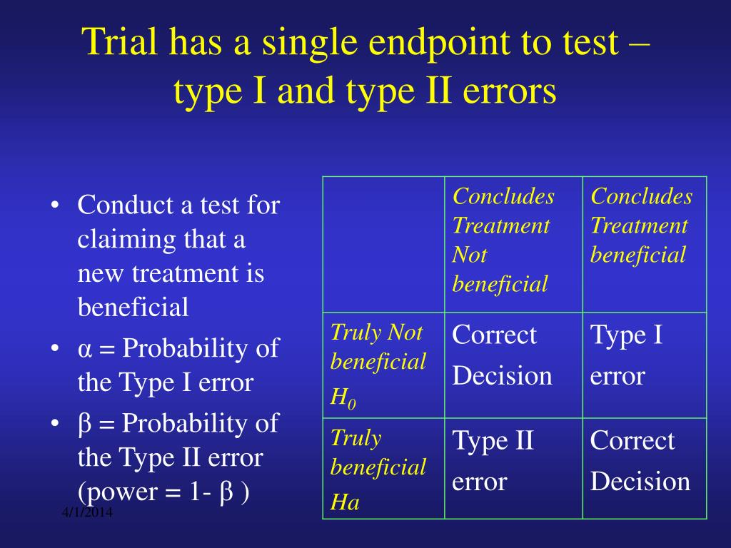 Trial has a single endpoint to test – type I and type II errors