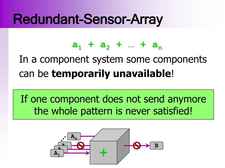 Redundant-Sensor-Array