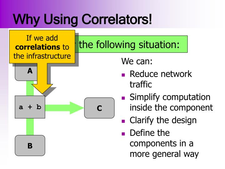 Why using correlators1