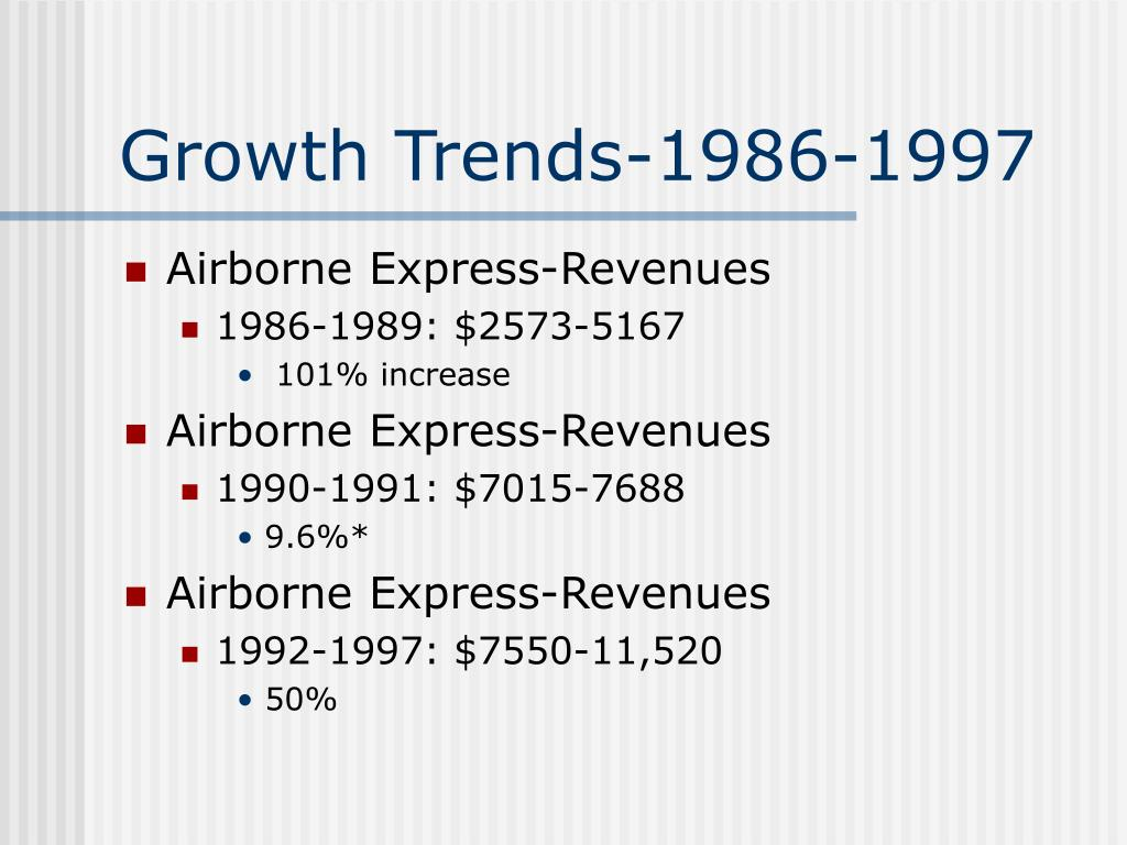 Growth Trends-1986-1997