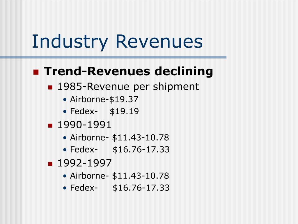Industry Revenues