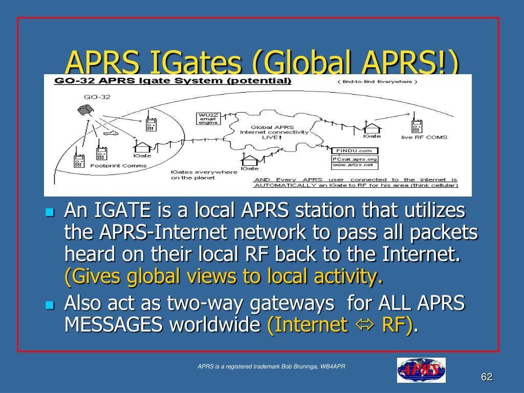 APRS IGates (Global APRS!)