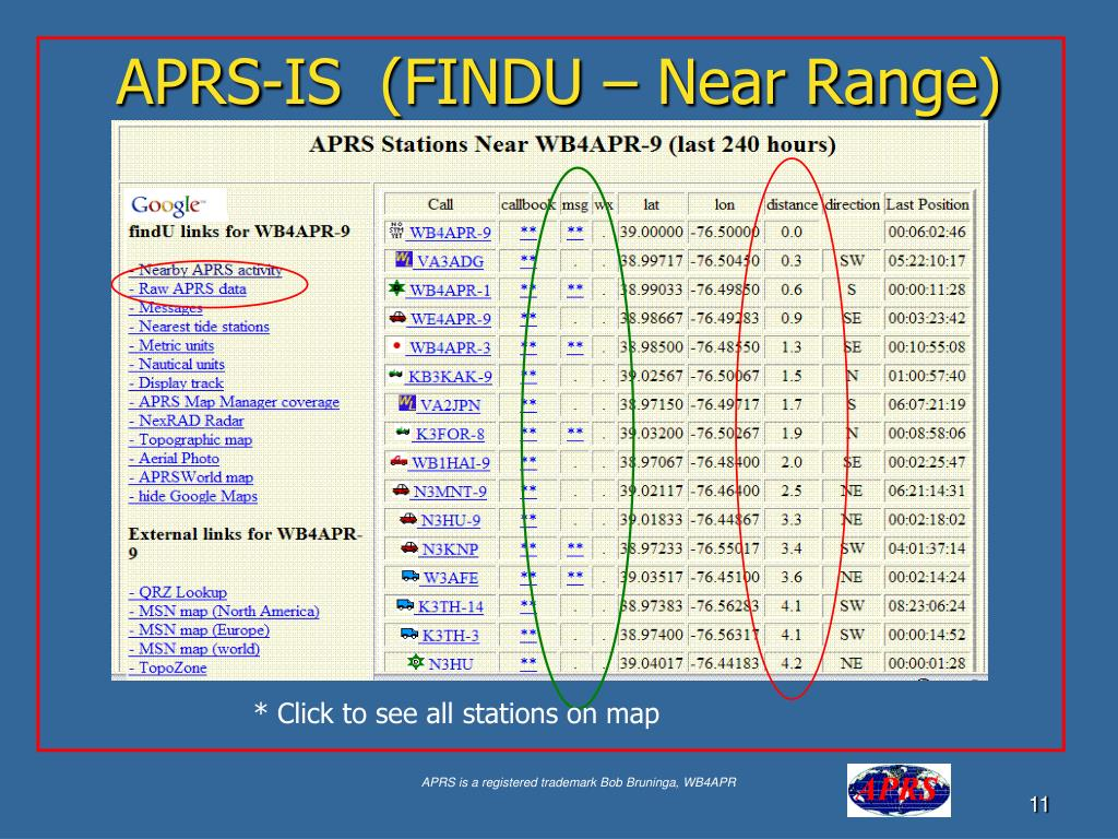 APRS-IS  (FINDU – Near Range)