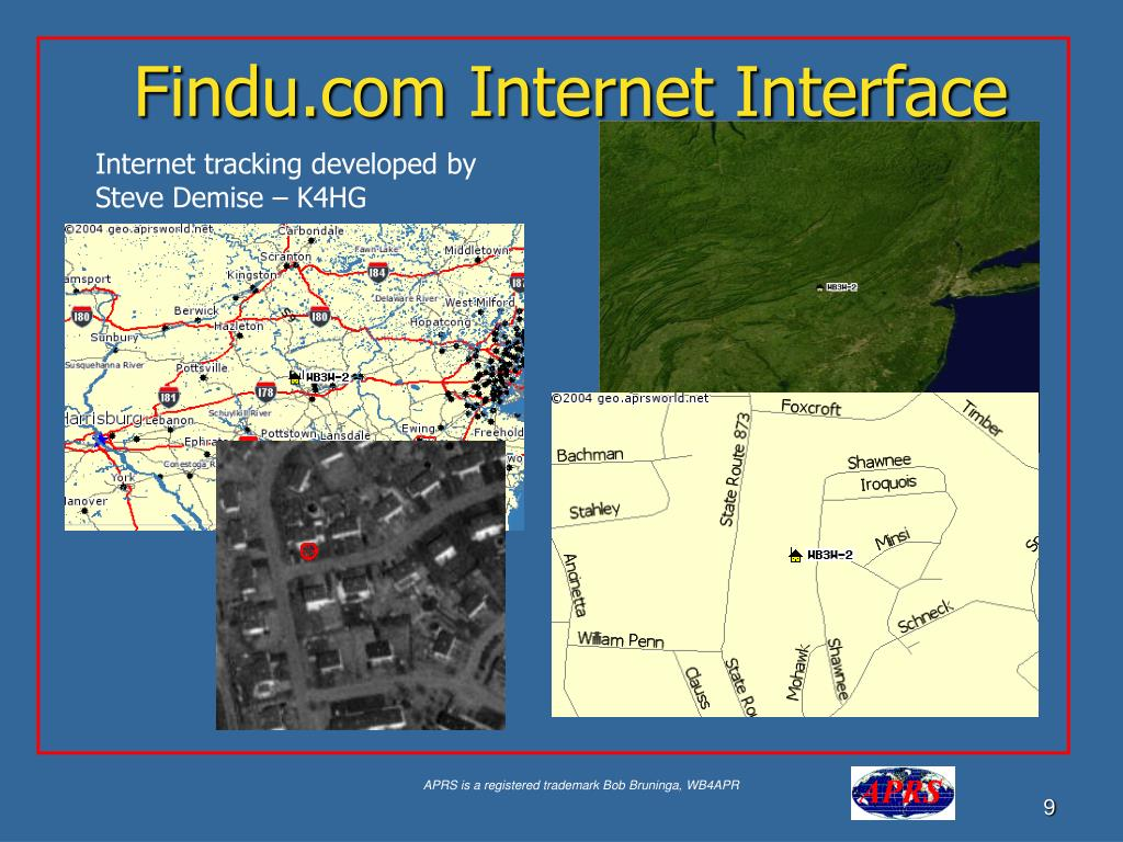 Findu.com Internet Interface