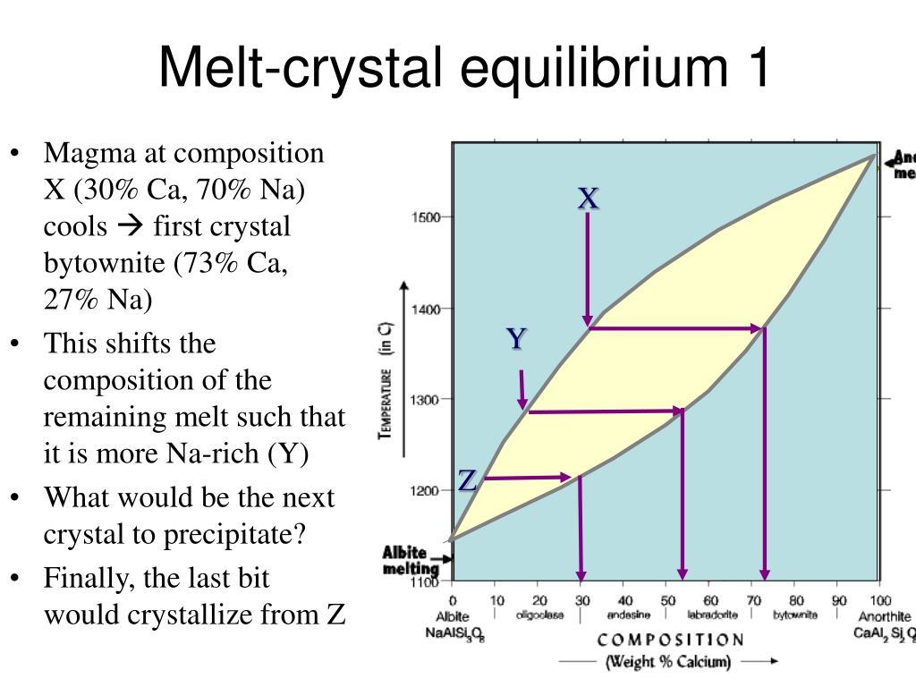 Melt-crystal equilibrium 1