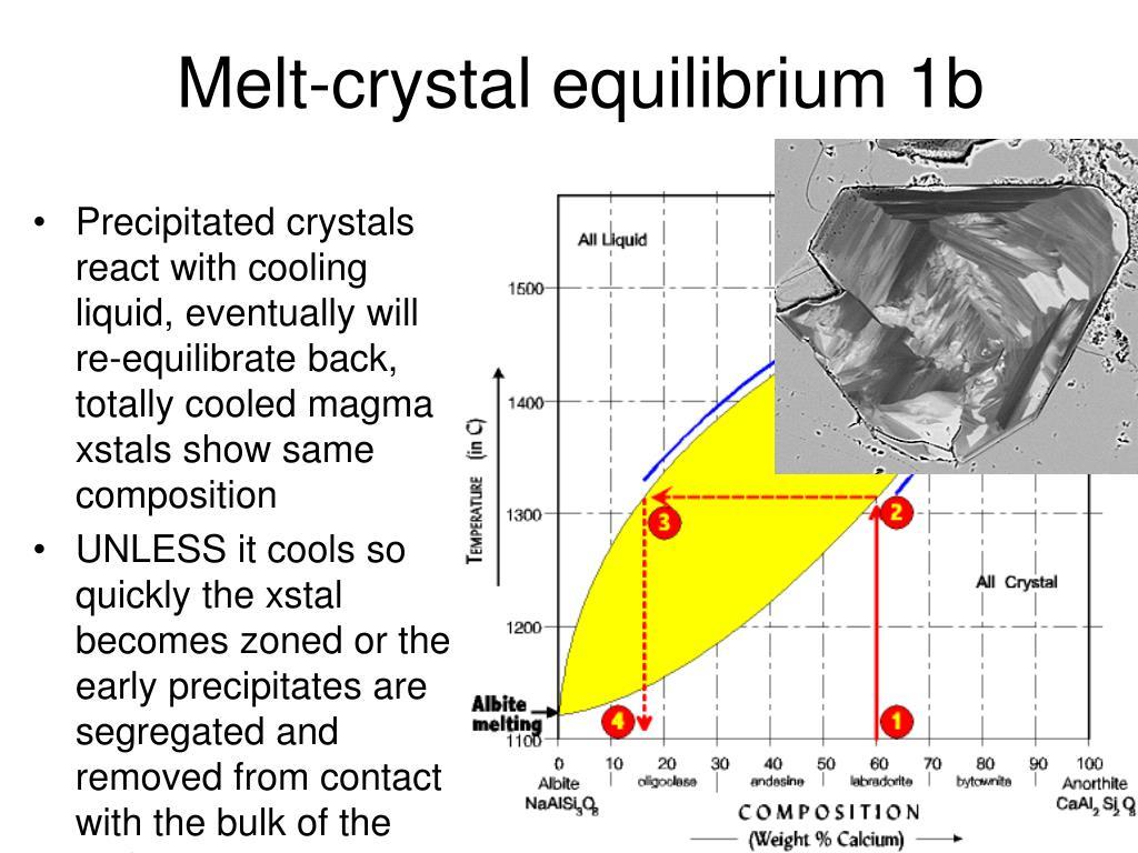 Melt-crystal equilibrium 1b