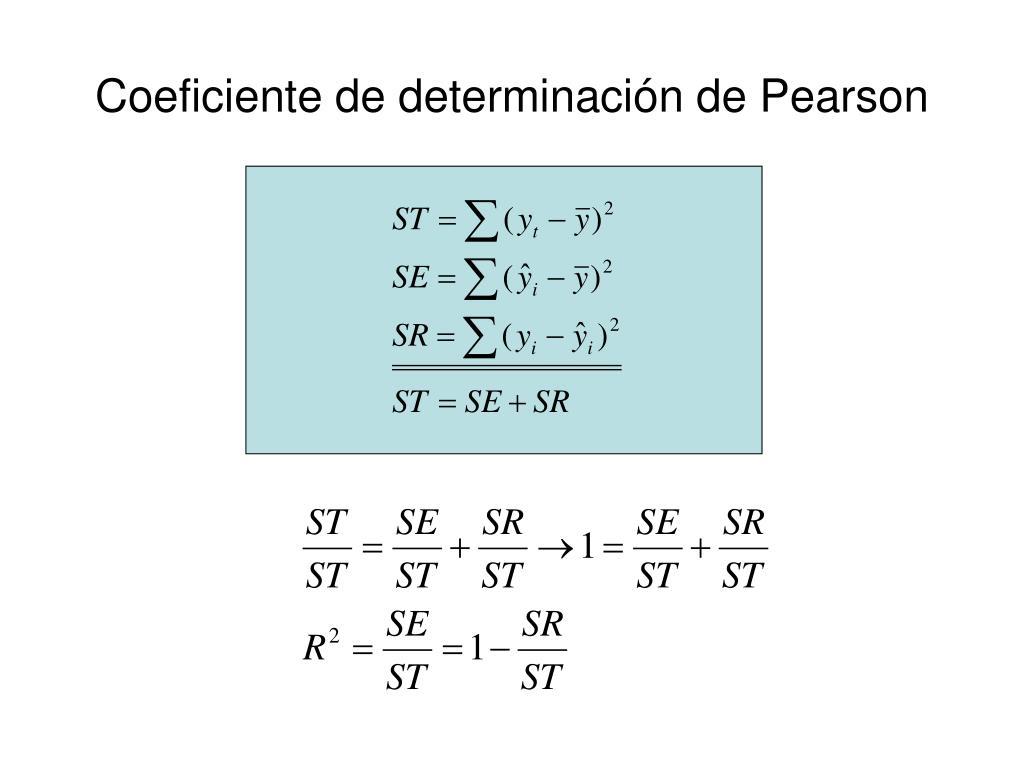 Coeficiente de determinación de Pearson