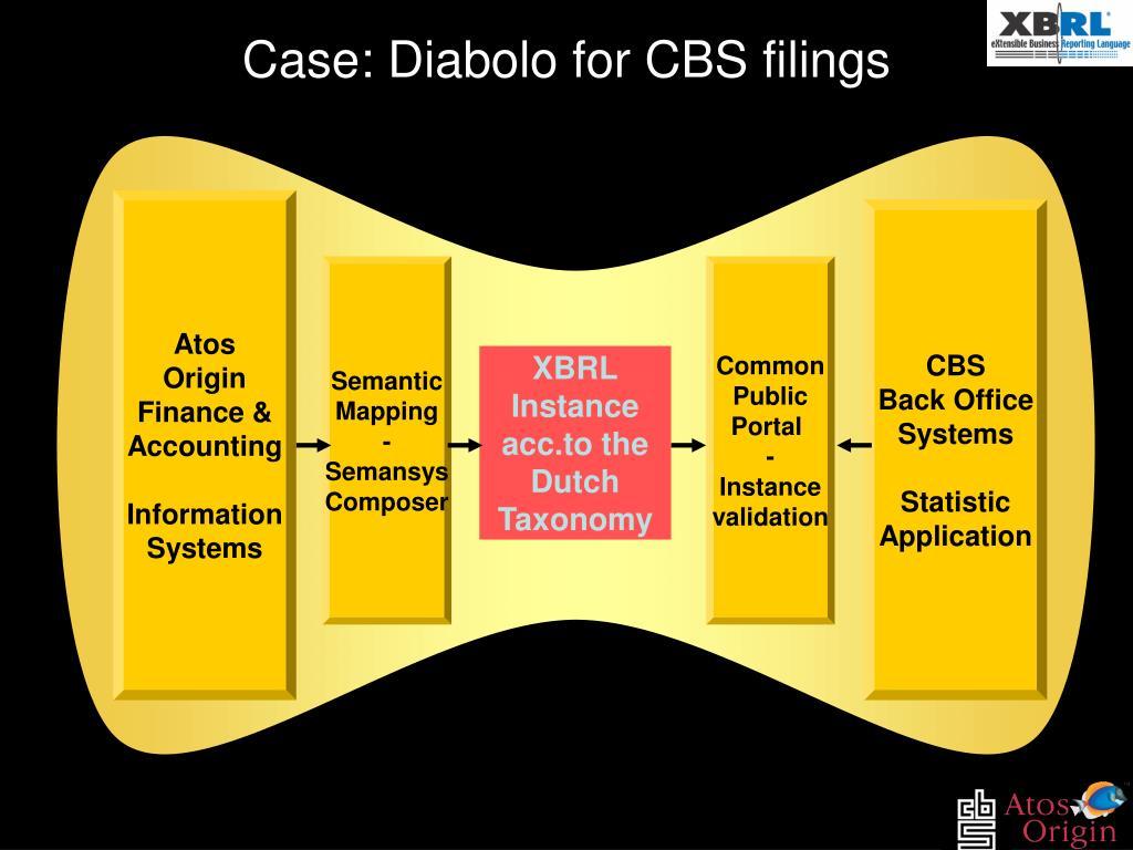 Case: Diabolo for CBS filings