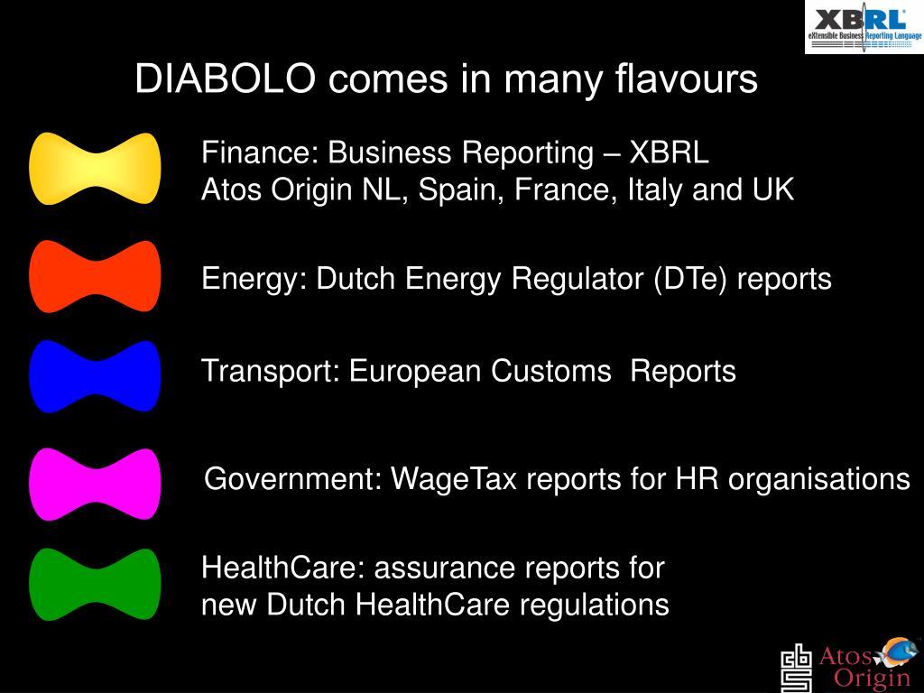 Energy: Dutch Energy Regulator (DTe) reports