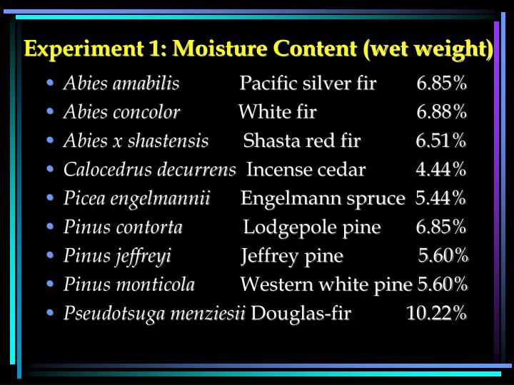 Experiment 1: Moisture Content (wet weight)