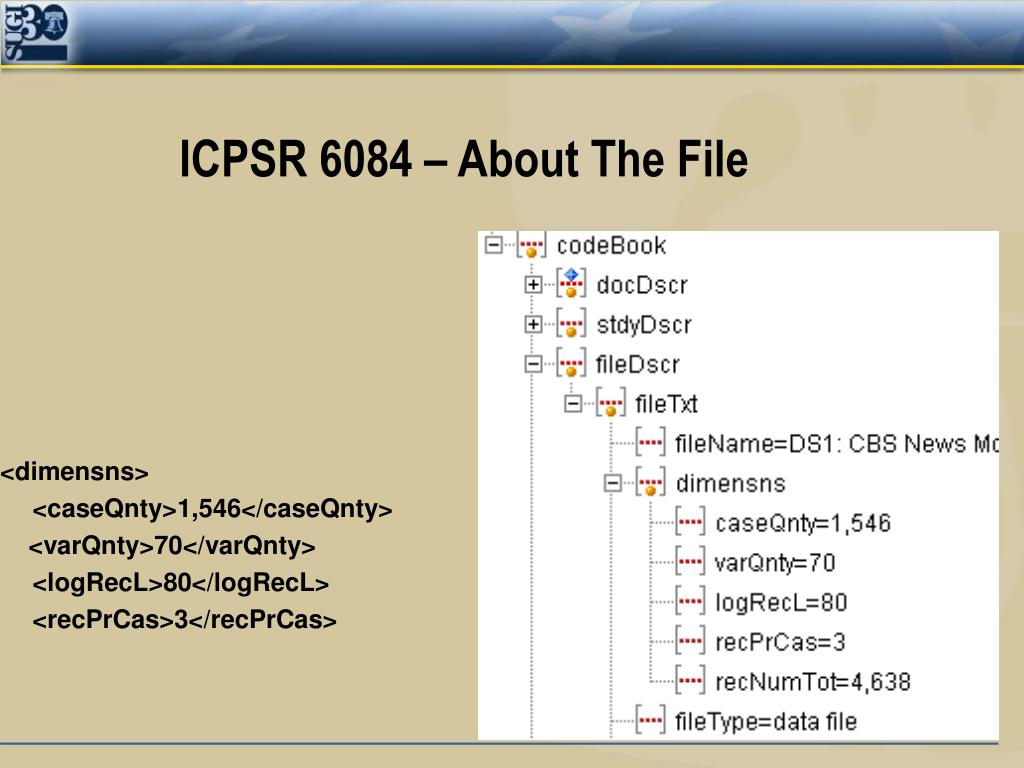 ICPSR 6084 – About The File