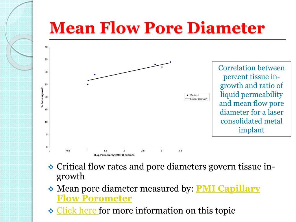 Mean Flow Pore Diameter
