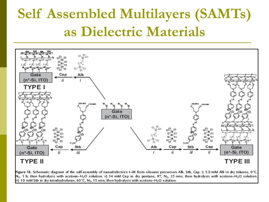 Self Assembled Multilayers (SAMTs) as Dielectric Materials