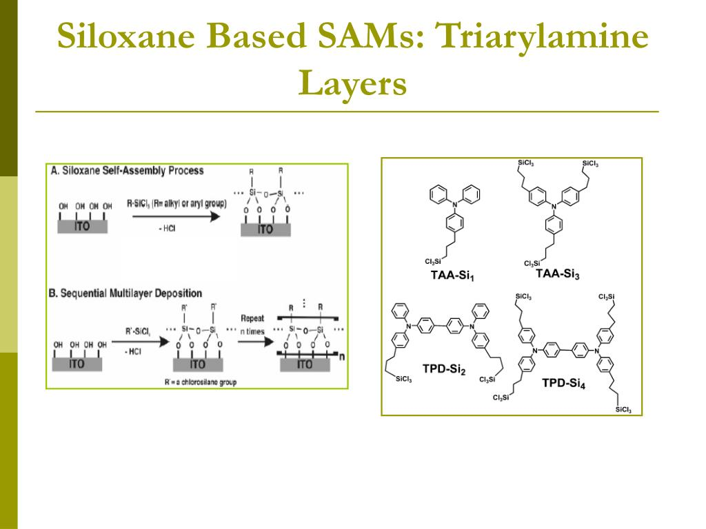 Siloxane Based SAMs: Triarylamine Layers