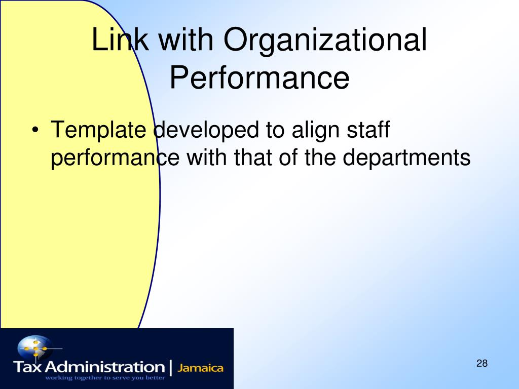 Link with Organizational Performance
