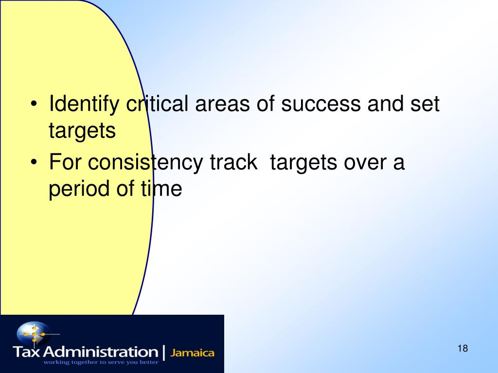 Identify critical areas of success and set targets